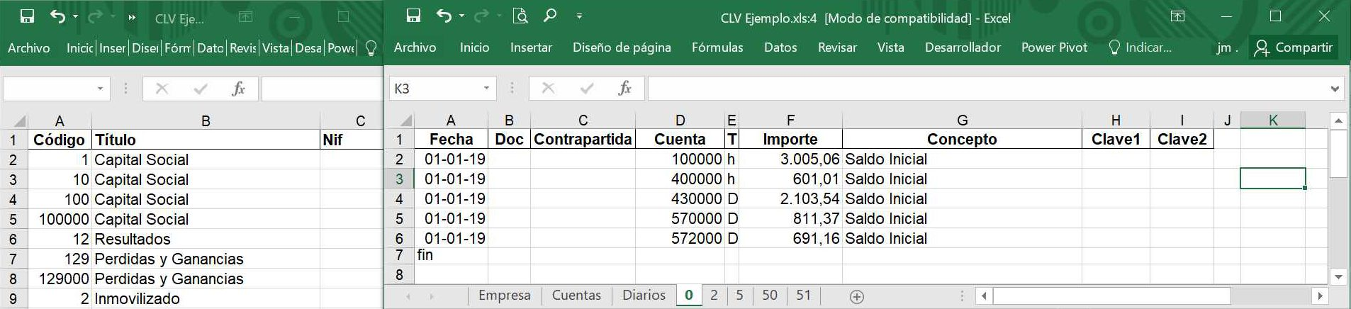 *CLV* Cuenta Logica Visual